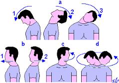 rotazioni del collo